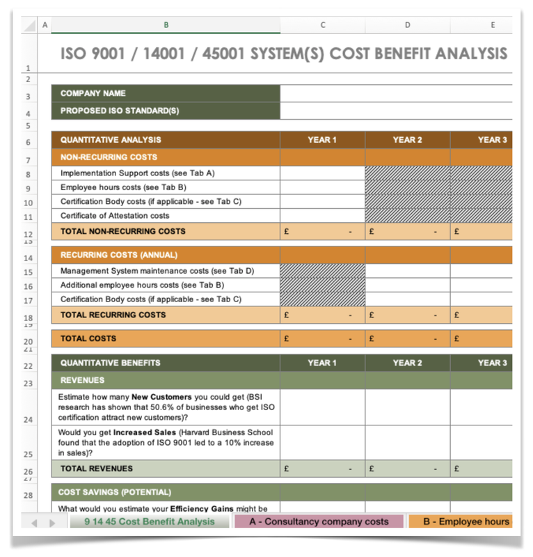 ISO Cost Benefit Analysis Tool